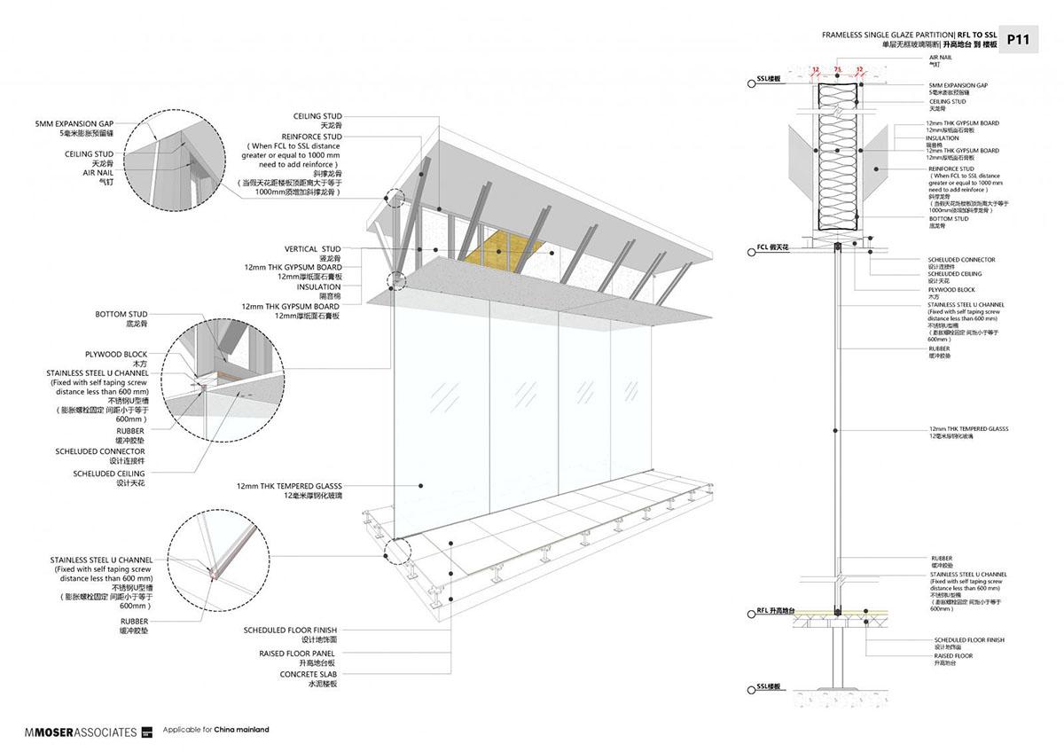 M Moser ile İnşa Edilebilir SketchUp Modelleri 6
