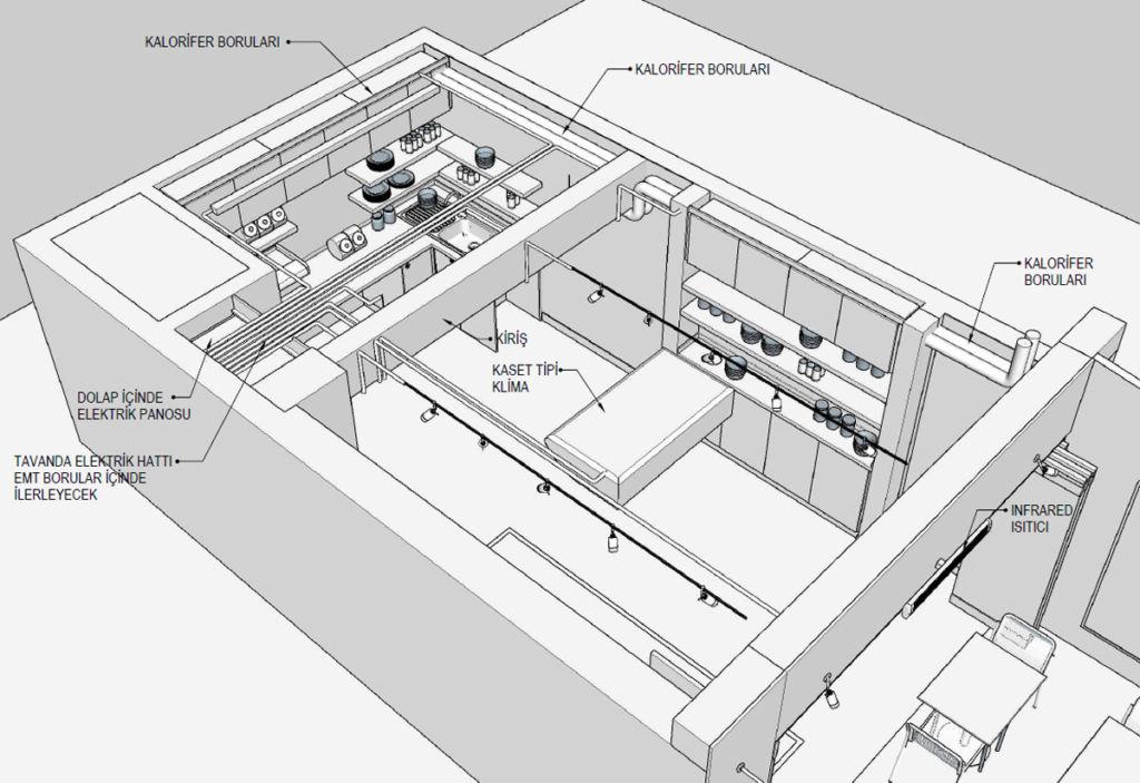 Paker Mimarlık - SketchUp ile İç Mimari Projeler Üzerine 8