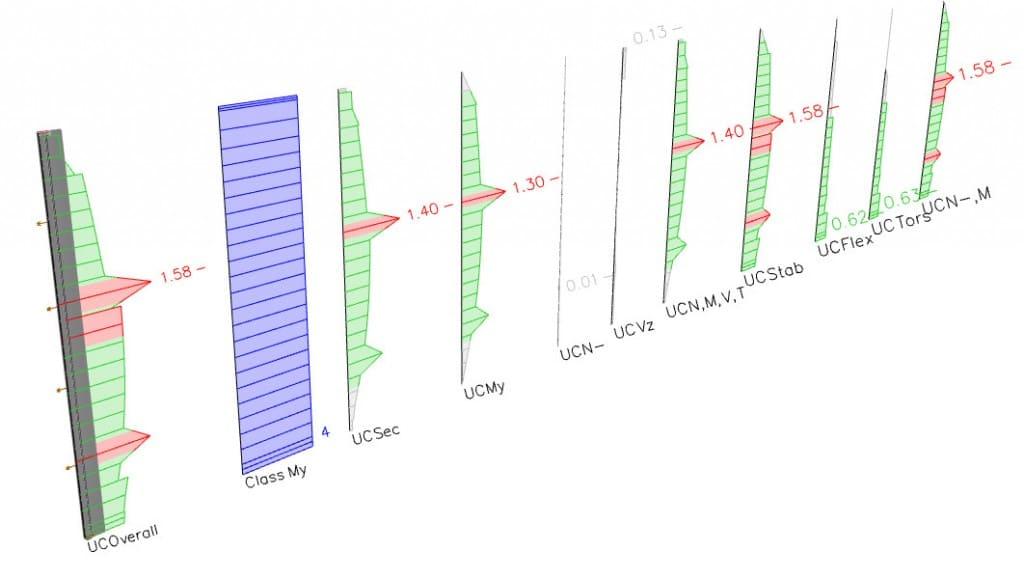 Doğru ve Hassas Alüminyum Tasarımları İçin SCIA Engineer Yazılımıyla Tanışın 10