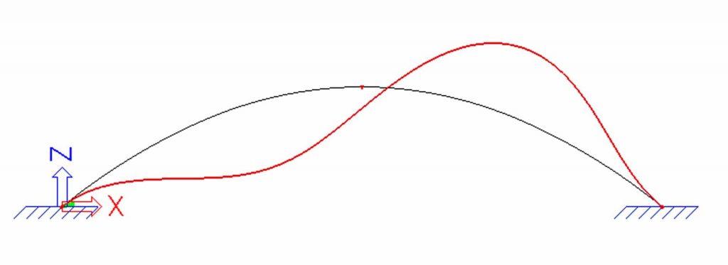 SCIA Engineer ile Stabilite Analizi 7