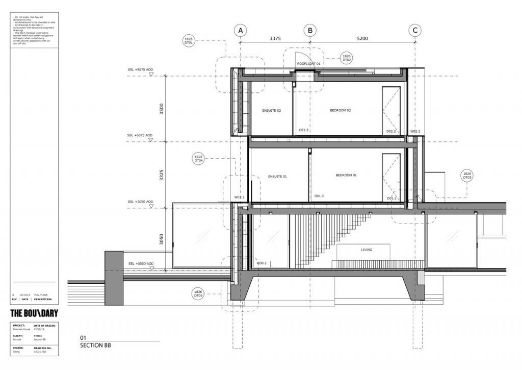 SketchUp LayOut Bund Shop S2 Maker3
